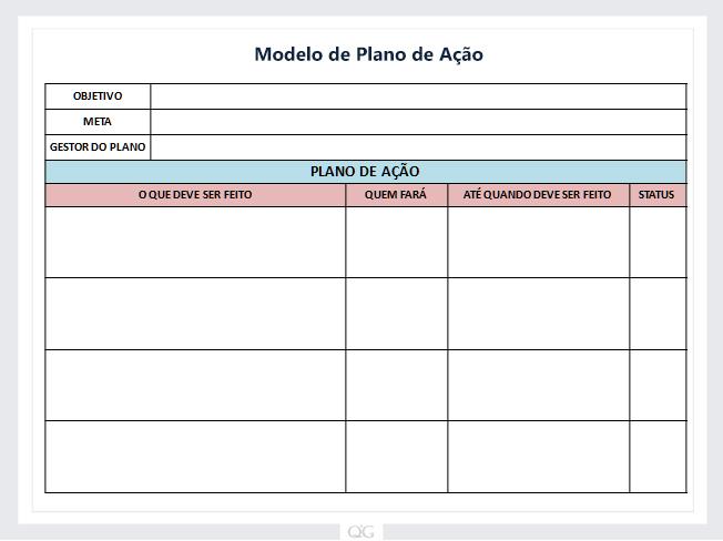 modelo de plano de ação