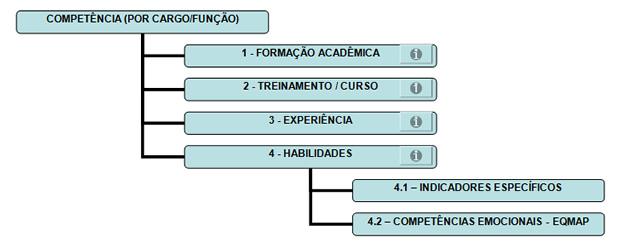 rh-coluna-op-especificacoes_competencias