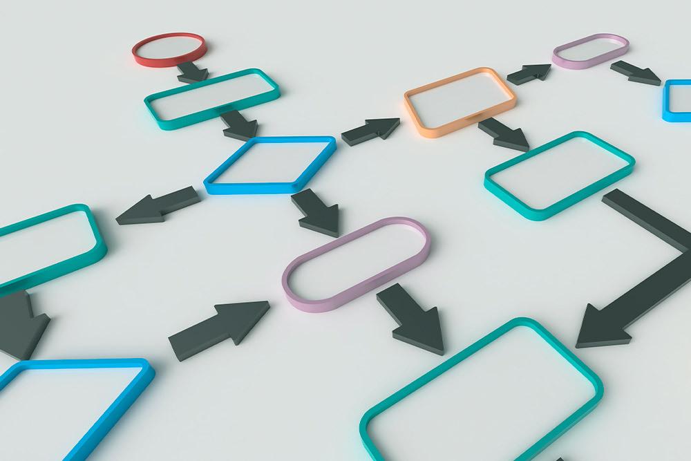 Para que serve o mapeamento dos processos?