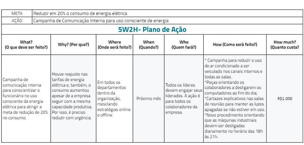 exemplo de 5w2h nas empresas